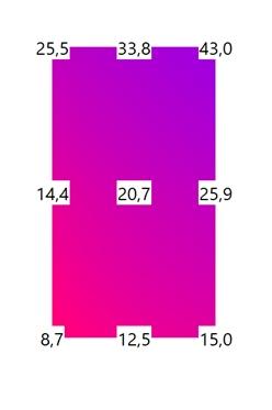 mesures des champs électromagnétiques dans chambre